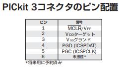 PICKit3_pin.png