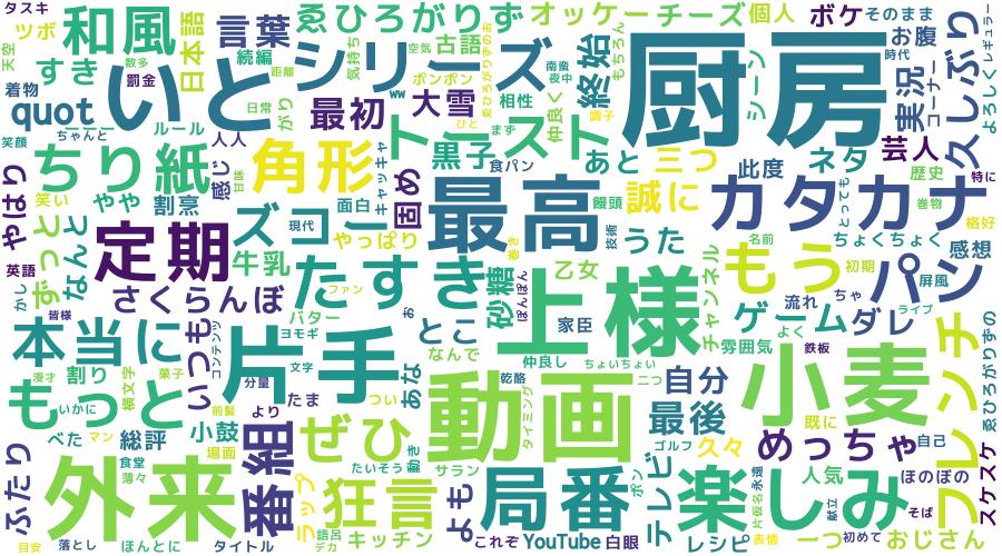 wordcloud_【料理】 すゑひろがりずが英語禁止でフレンチトーストを作ってみた!【がりず厨房】.png