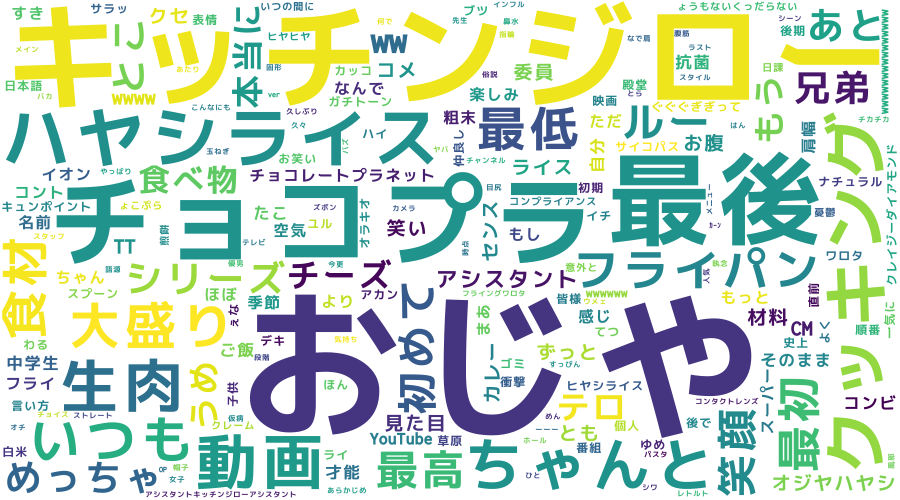 wordcloud_【6秒クッキング】ハヤシライス.png