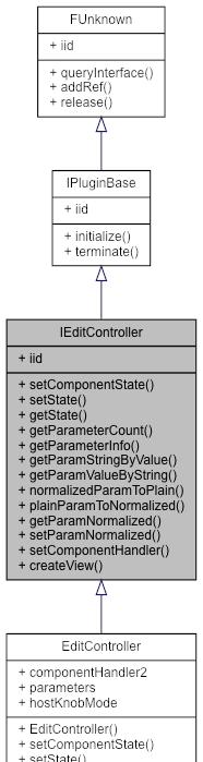 IEditController.png