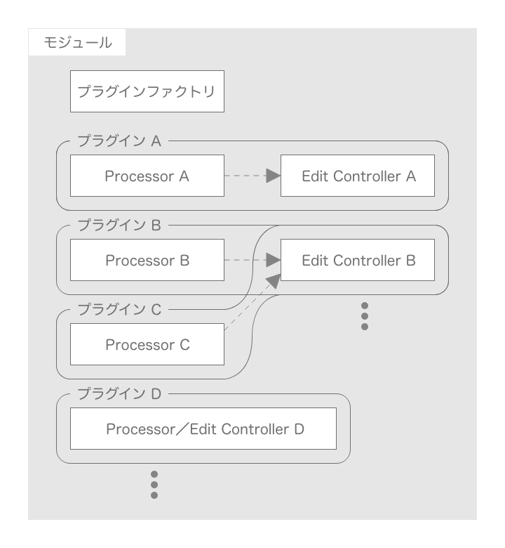 Module Structure.png