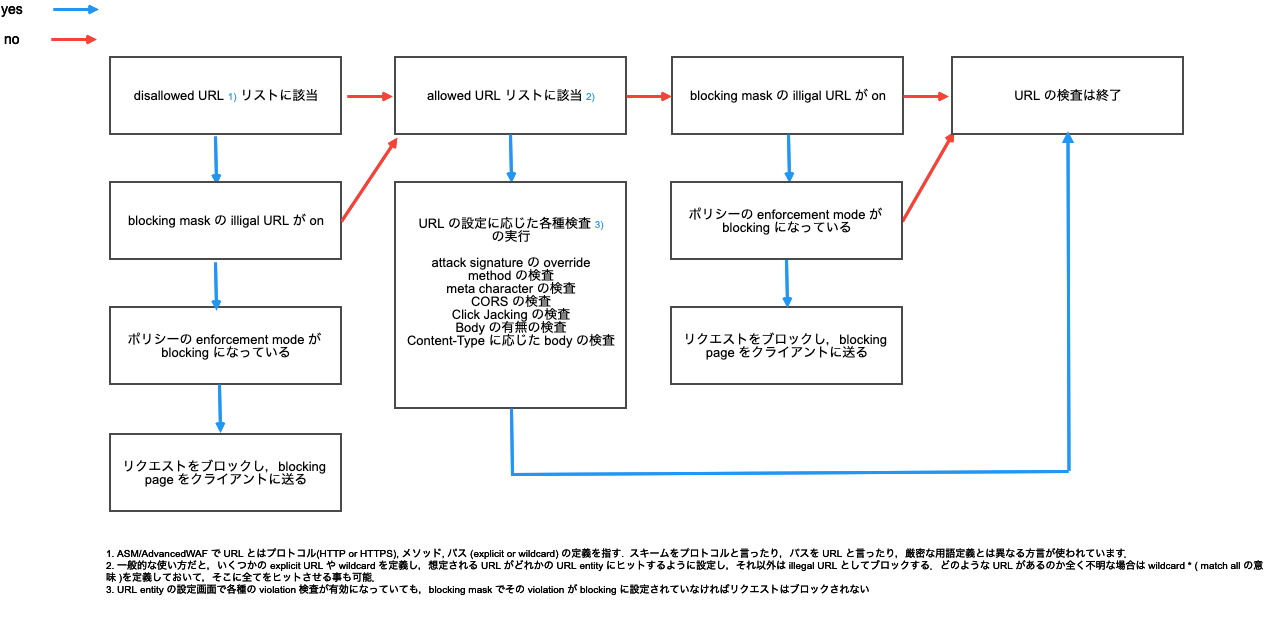 URL_CHART3.png