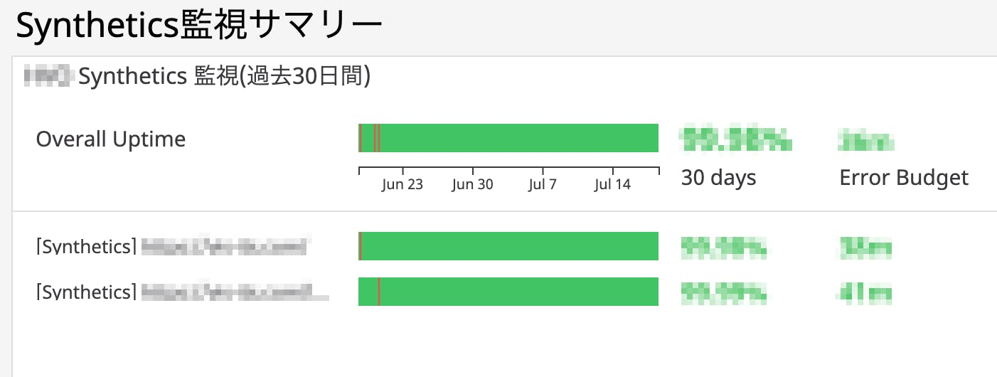 スクリーンショット 2019-07-18 14.58.42.png