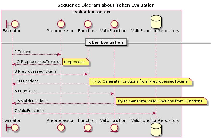 token_evaluation.png
