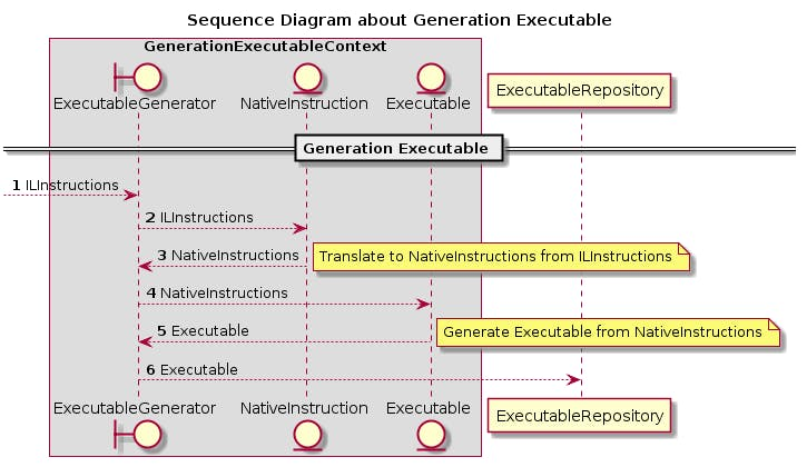 generation_executable.png
