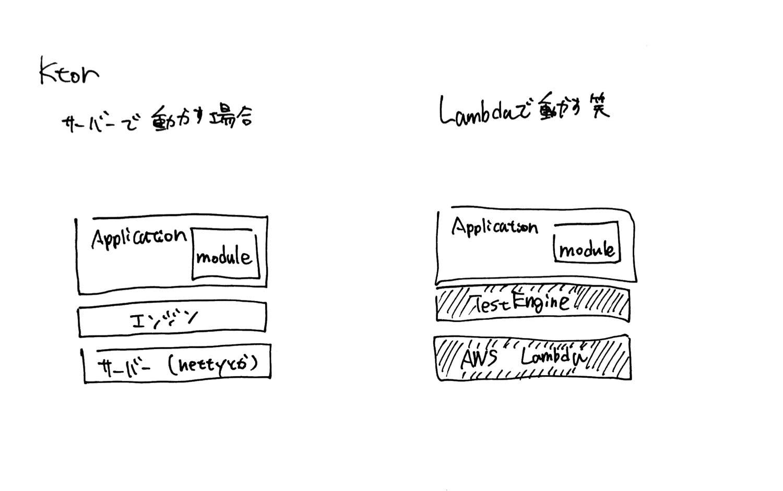 2019-04-25 08_29_47 AM からスキャン.jpg