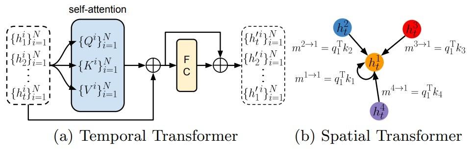 2_figure_1.jpg