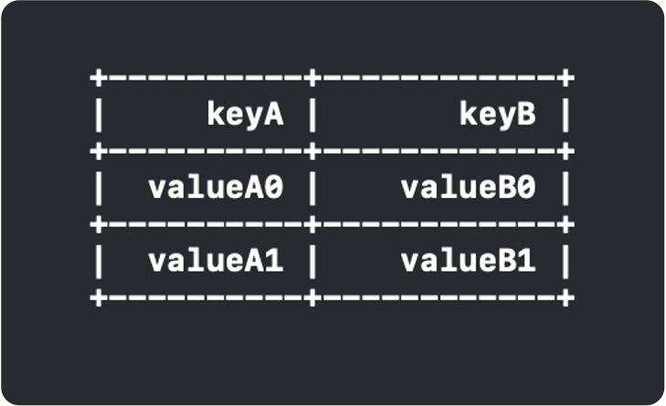 ascii-table.png