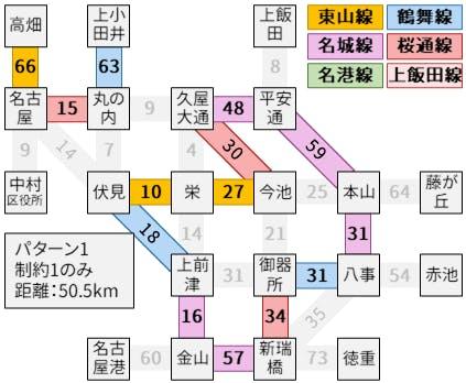 制約1のみでパターン1の最長経路