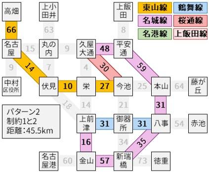 制約1と2でパターン2の最長経路