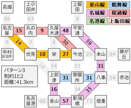 制約1と2でパターン3の最長経路