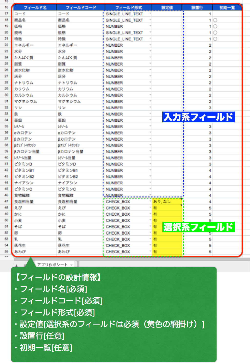 "Failed to upload ""アプリ設計情報.jpg"": the image size Monthly limit exceeded: Publishing to Qiita expands your monthly capacity"