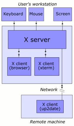 X_client_server