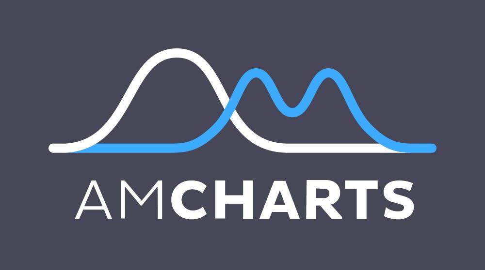 amchart_logo
