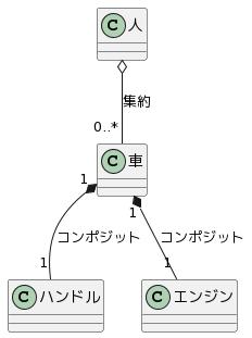 class-composit
